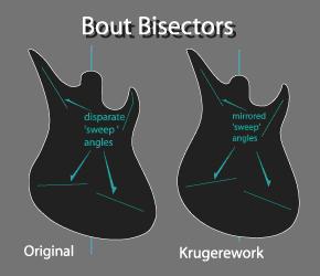 Bout bisectors chart