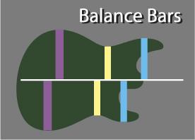 Guitar Design Fundamentals 3 balance bars