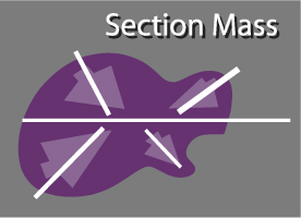 Guitar Design Fundamentals 3 section mass
